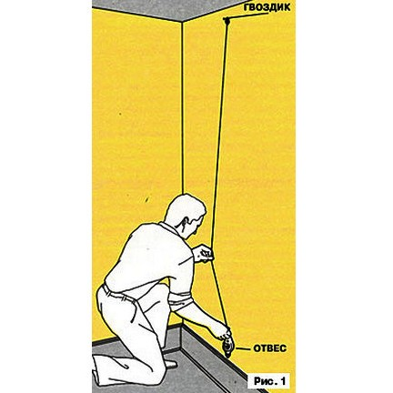 Вертикальная линия может быть выстроена при помощи изготовленного самостоятельно обычного механического отвеса