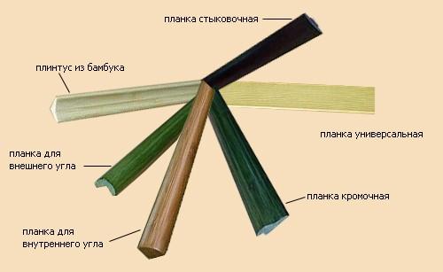 бамбуковые обои_Что нужно для поклейки