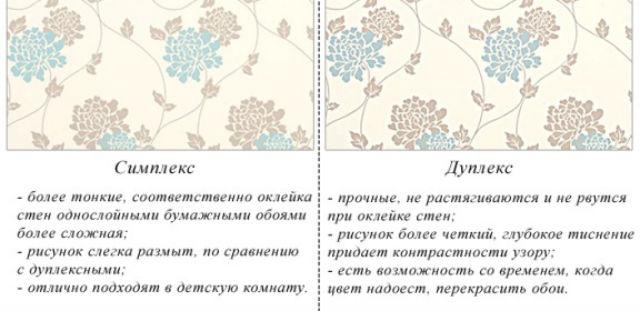 Обои симплекс и дуплекс